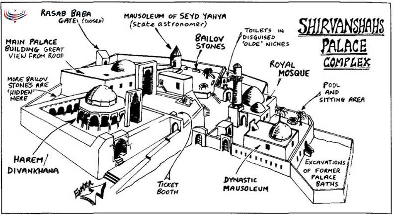 سفر به آذربایجان و تماشای کاخ شیروان شاه