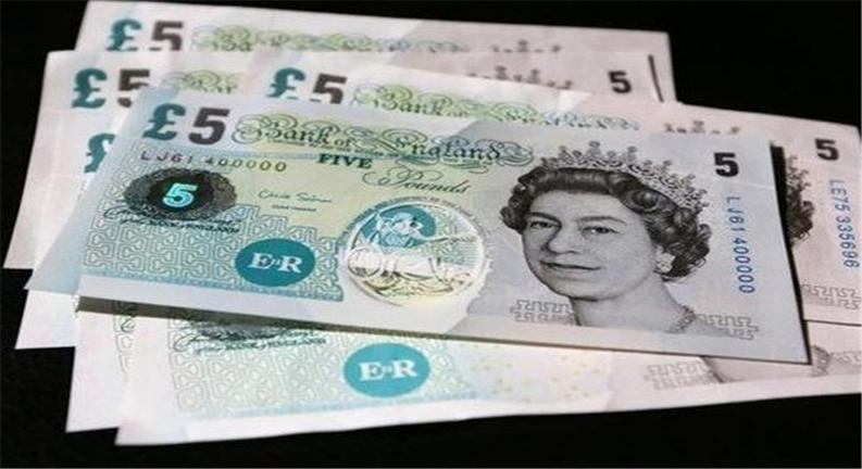 هزینه اخذ ویزای کاری انگلستان